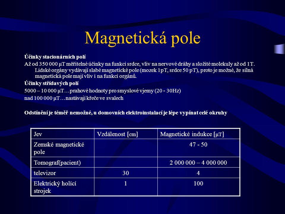 Magnetická pole Jev Vzdálenost [cm] Magnetické indukce [μT]